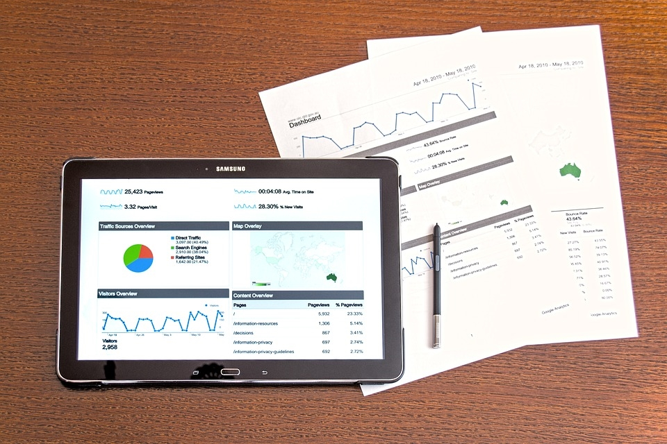 Plataforma intuitiva ajuda PMEs a criarem anúncios on-line ... 904a4f10aac58